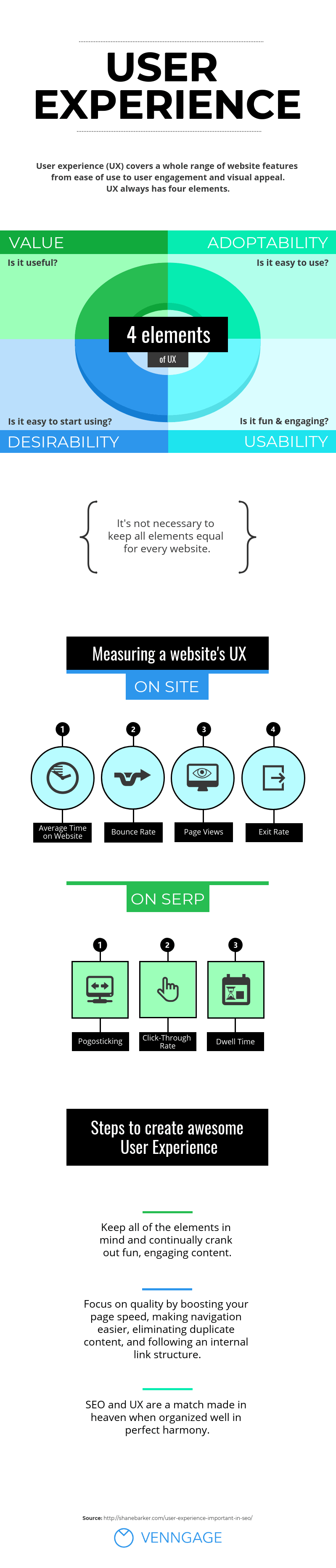 User Experience Infographic Template