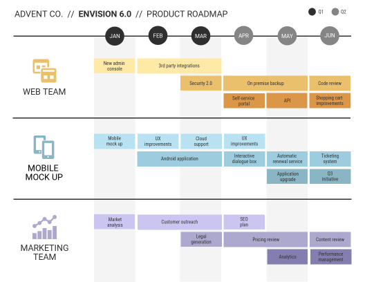 Product Roadmap Templates - Venngage