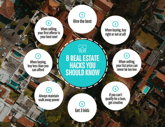 real estate infographic templates venngage