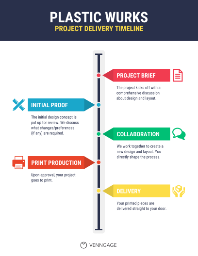 Timeline Infographic Templates - Venngage