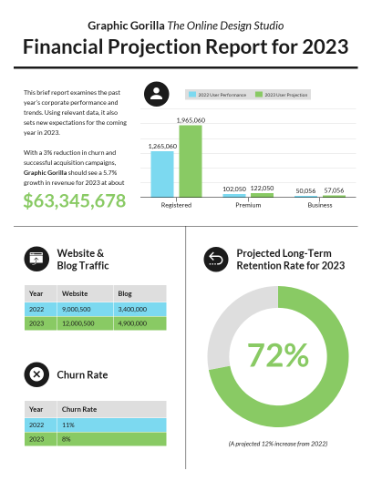 Professional Report Template | Report Templates Venngage