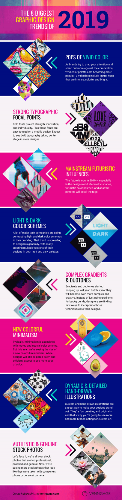 Graphic Design Trends 2019 Infographic Template