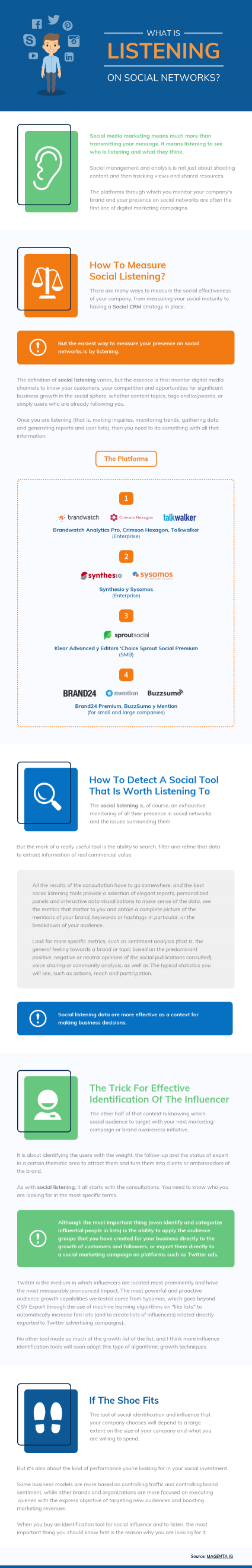 Listening On Social Networks Infographic Template