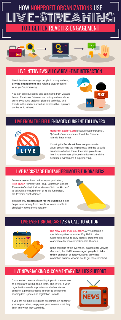 how nonprofit organizations use live streaming infographic template