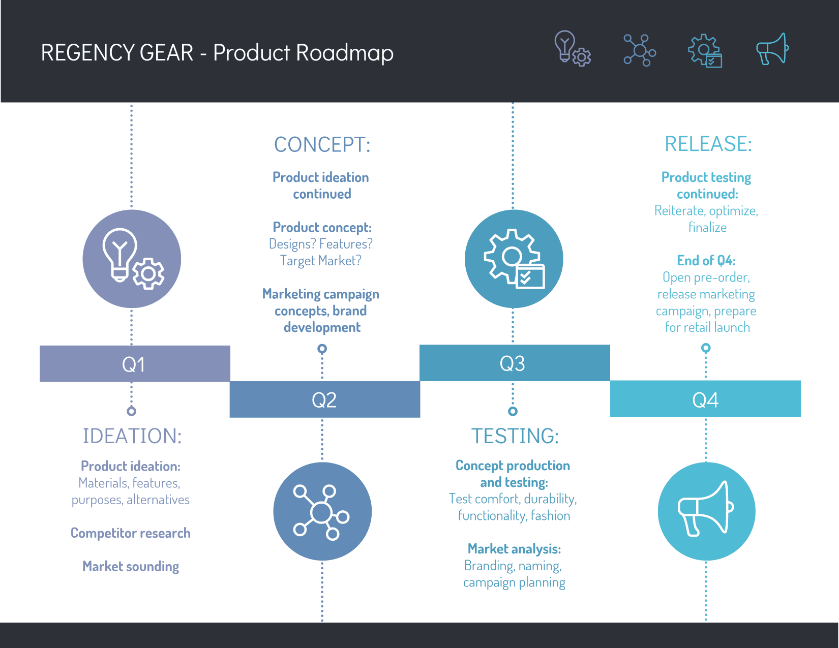 colorful product roadmap template template venngage
