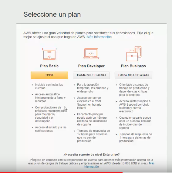 email marketing plan gratuito aws