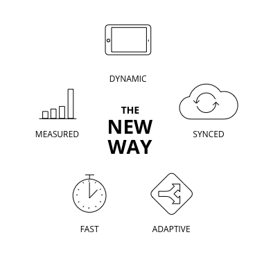 The new way graphic