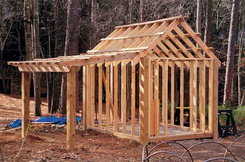 Can I Build A Shed In My Backyard