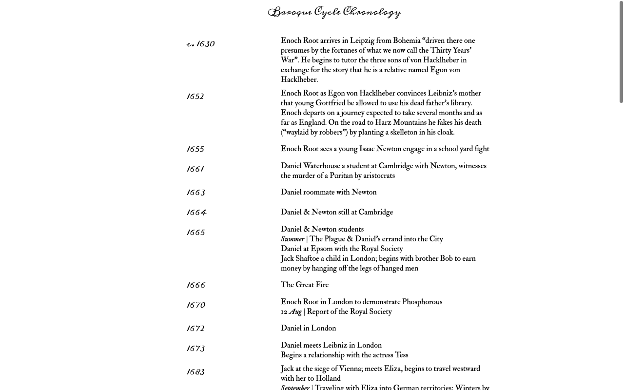 The Baroque Cycle Chronology