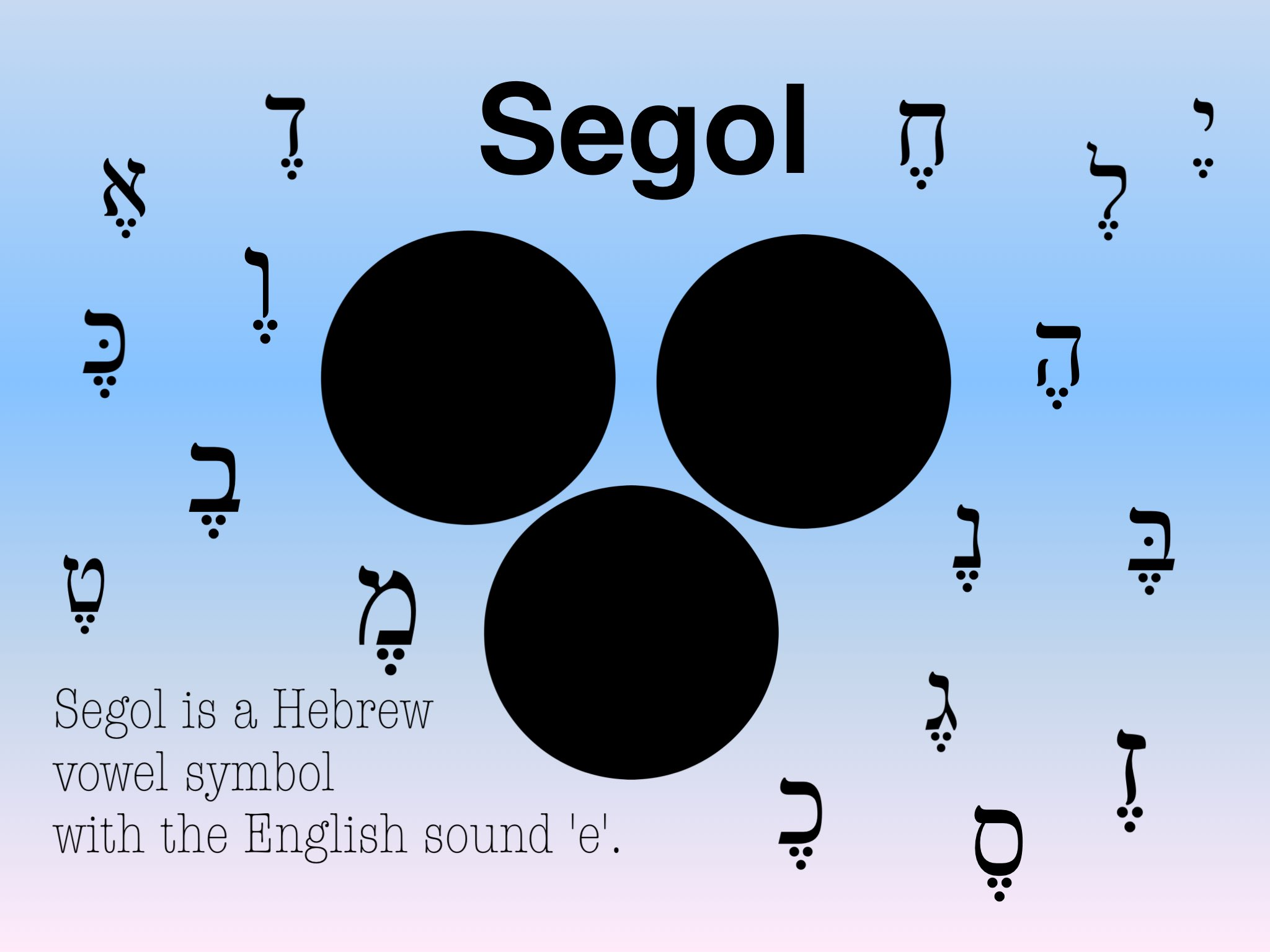 Play Do you know your Hebrew letter names and sounds by YR Zegze