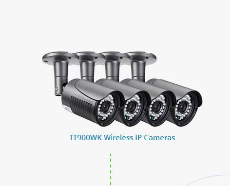 Titathink tt900wk-wireless-ip-cameras