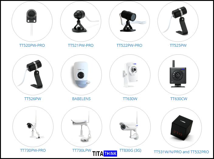 The best IP cameras