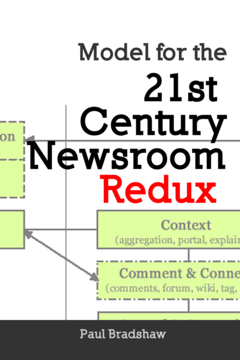 Model for the 21st Century Newsroom: Redux - free ebook