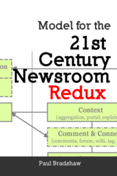 Model for the 21st Century Newsroom - Redux cover page
