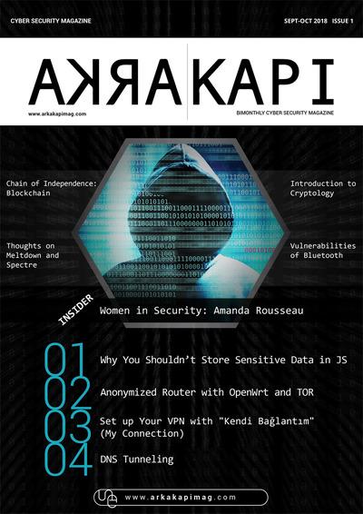 Arka Kapı Magazine Issue - 1