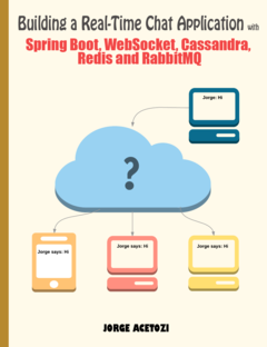 Building a Real-Time Chat Application with Spring Boot, WebSocket, Cassandra, Redis and RabbitMQ