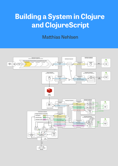 Building a System in Clojure (and ClojureScript)