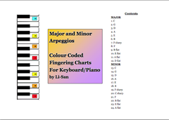Colour Coded Arpeggio Fingering Chart For Pianists