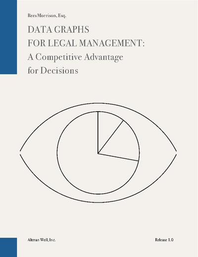Data Graphs for Legal Management: A Competitive Advantage for Decisions