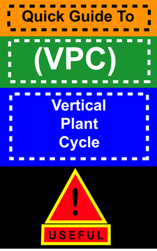 Quick Guide To: (VPC) Vertical Plant Cycle