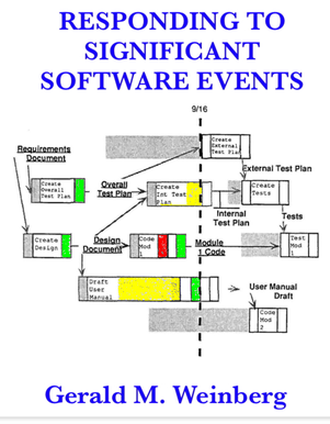 Responding to Significant Software Events