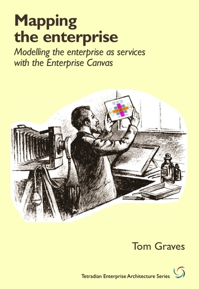 Mapping the enterprise cover page
