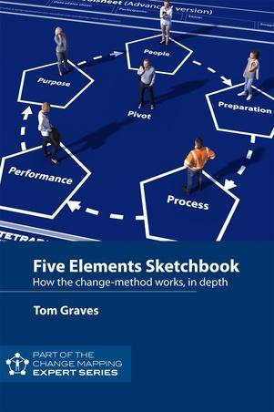 Five Elements Sketchbook