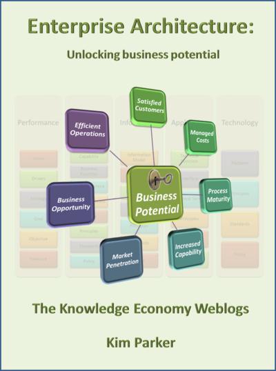 Enterprise Architecture:  unlocking business potential