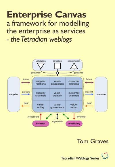 Enterprise Canvas cover page