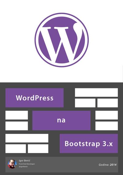 WPB3 - Wordpress na Bootstrapu 3.x