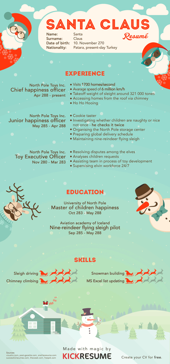 santa-claus-resume-infographic