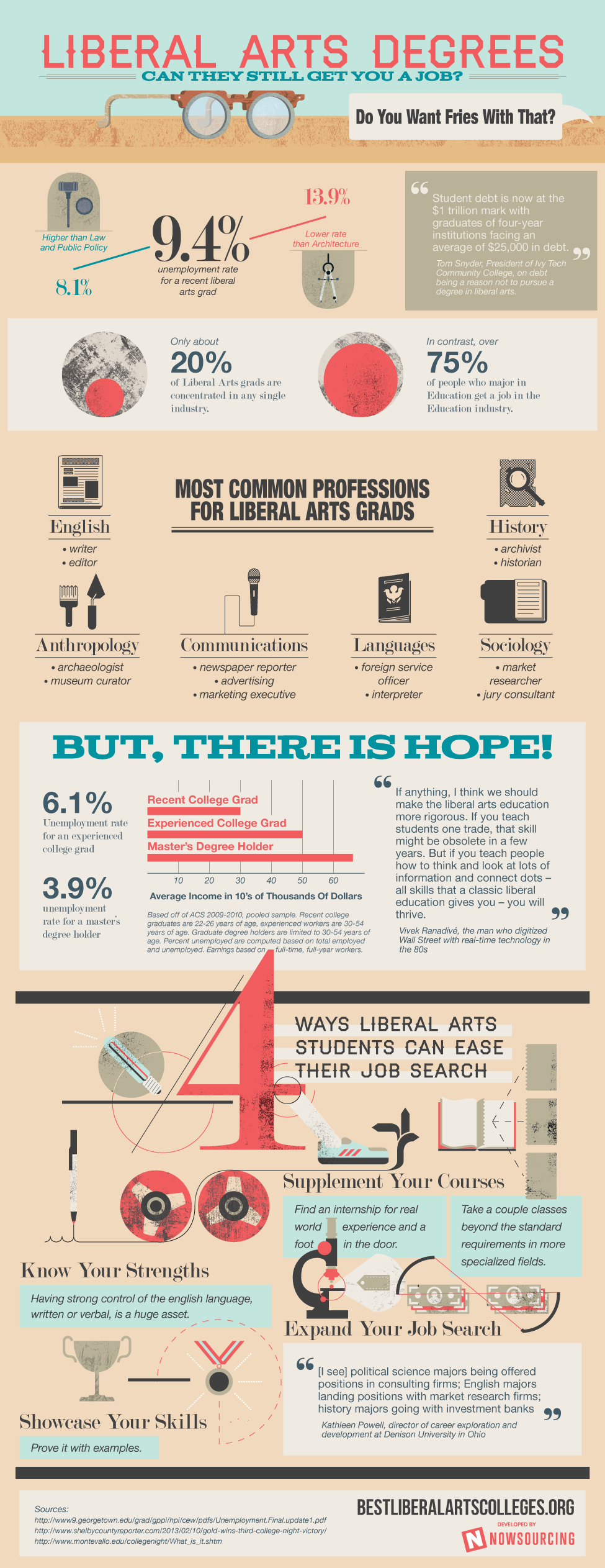 how to get a job a liberal arts degree liberal arts