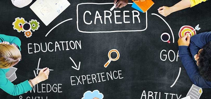 Career Quiz: What Career Should You Actually Have?
