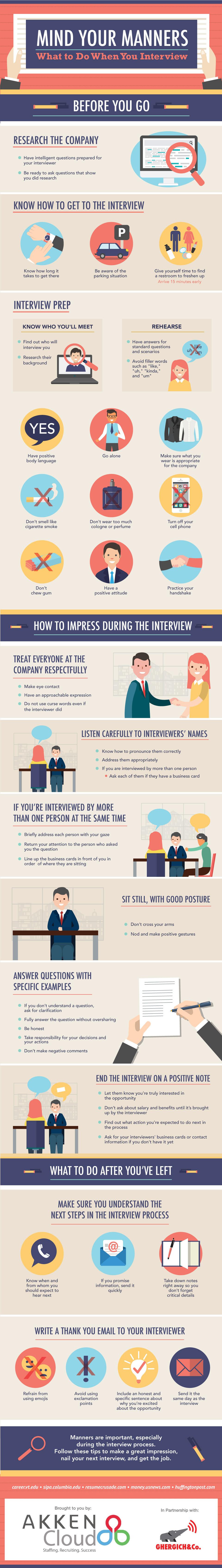 interview manner