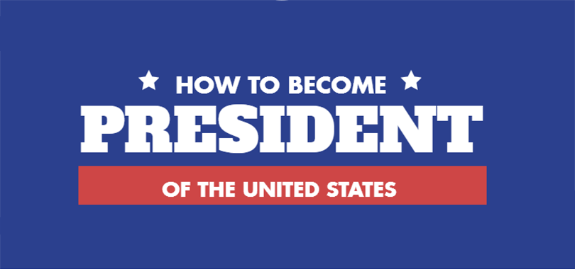 How to become president of the united states for How many times can a president be elected to office