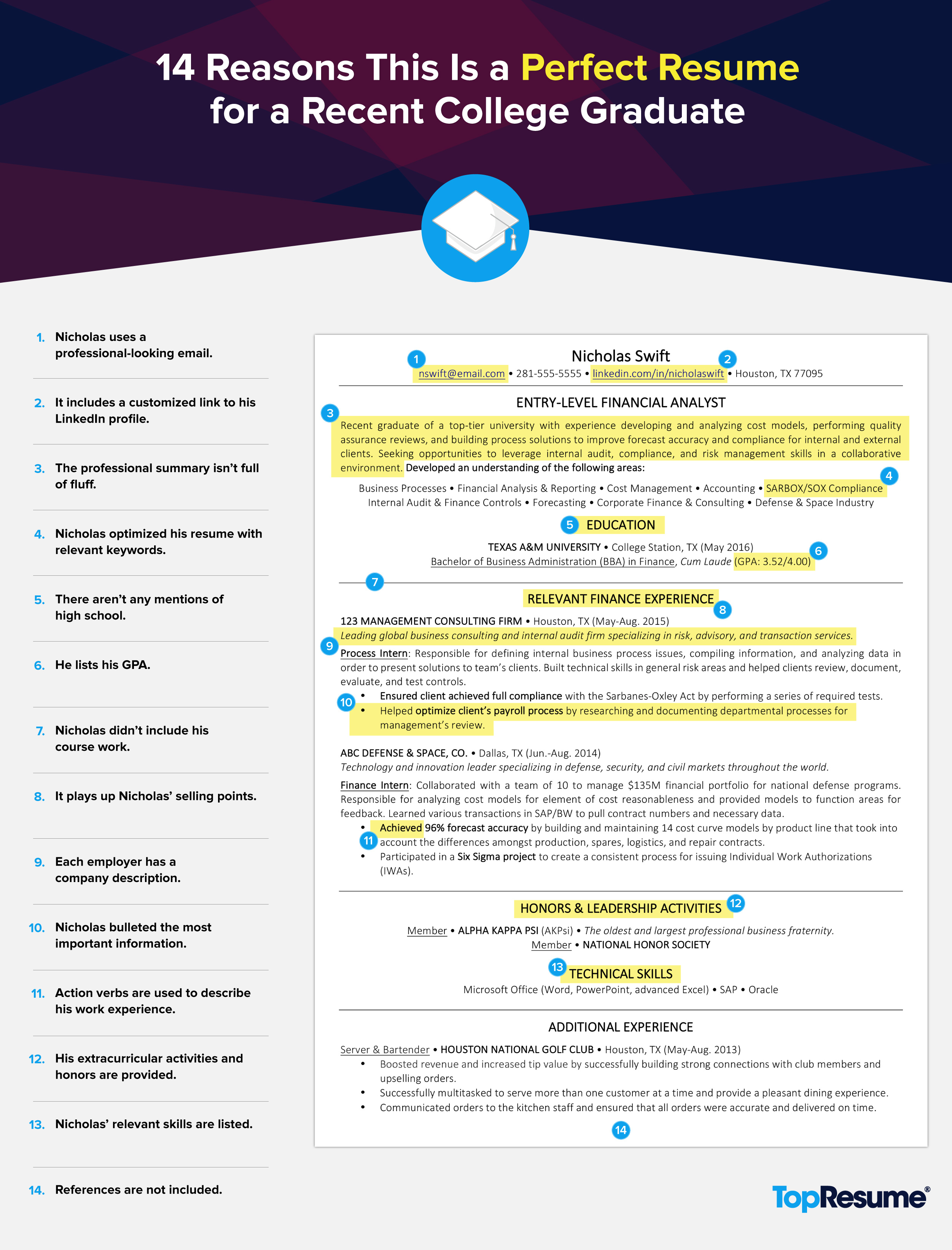 14 resume strategies for recent graduates
