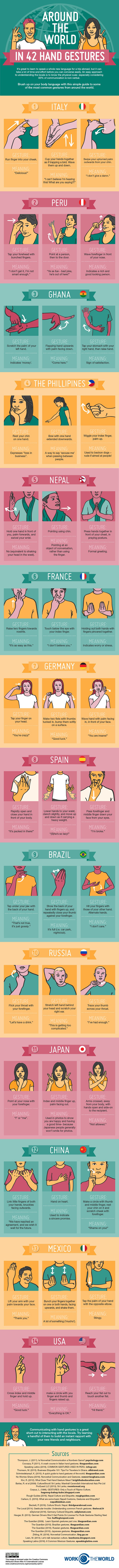 hand gestures around the world and their meanings