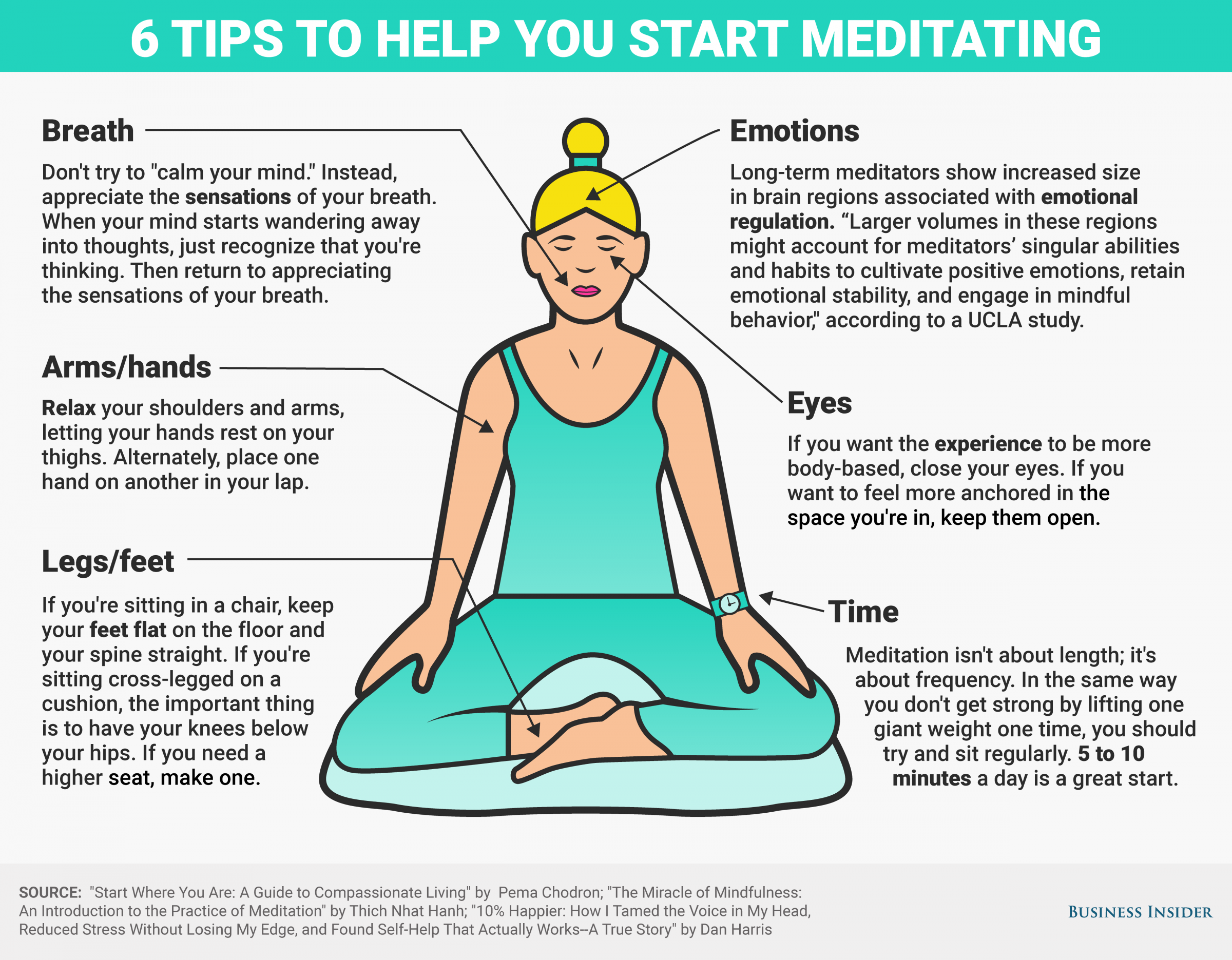 how-to-start-meditating