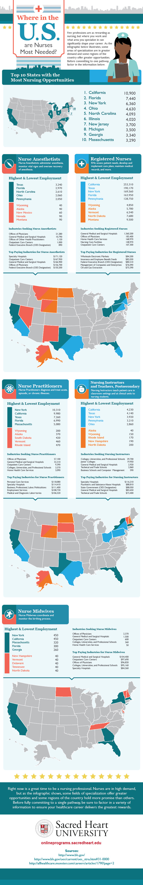 Where-in-the-US-can-nurses-find-the-most-opportunities