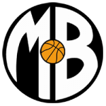 KGFW Sports – Miss Basketball Showcase Cancelled