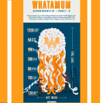 "Whataburger to Debut ""World's Biggest Mum"" in Arlington"