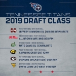Get to Know the Tennessee Titans 2019 NFL Draft Picks