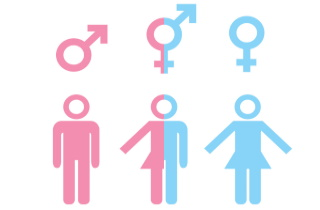 Gender identity icons