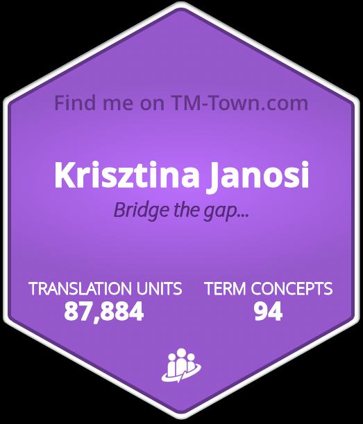 Krisztina Janosi TM-Town Profile