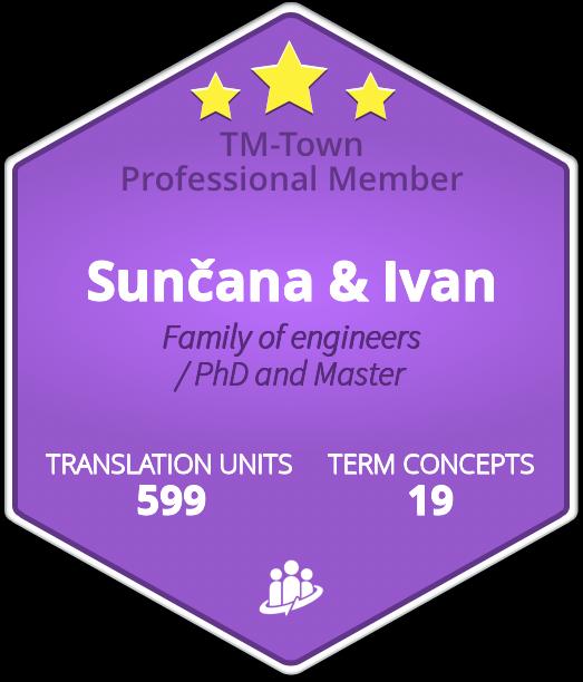 Sunčana & Ivan TM-Town Profile
