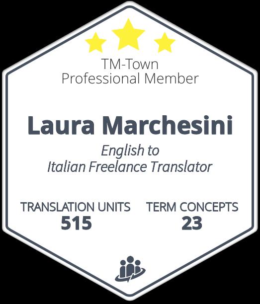 Laura Marchesini TM-Town Profile