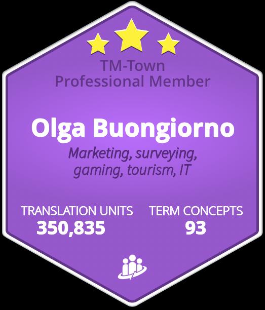 Olga Buongiorno TM-Town Profile