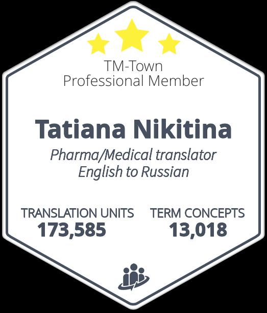 Tatiana Nikitina TM-Town Profile