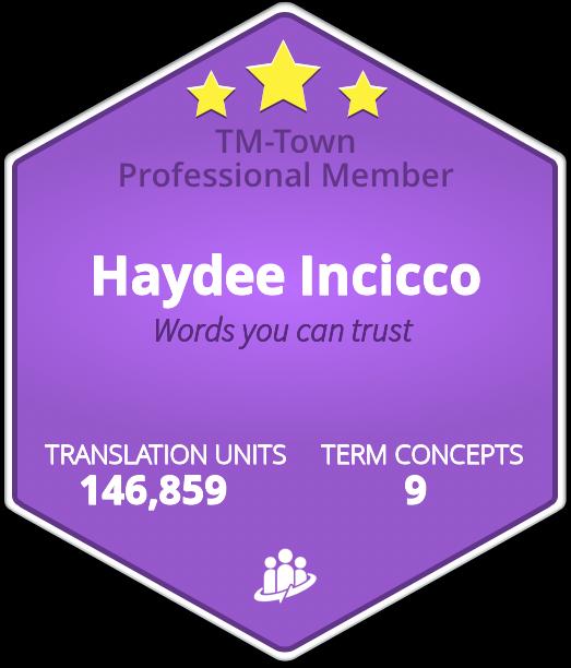 Haydee Incicco TM-Town Profile