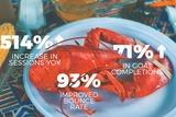 Lobstergram casestudy image